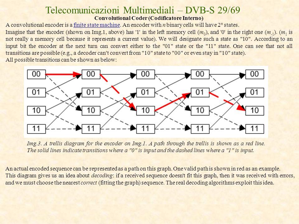 Telecomunicazioni Multimediali – DVB-S 29/69 Convolutional Coder (Codificatore Interno) A convolutional encoder is a finite state machine. An encoder