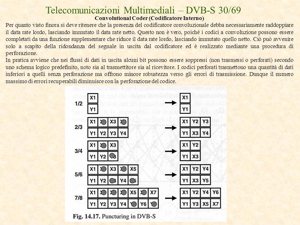 Telecomunicazioni Multimediali – DVB-S 30/69 Convolutional Coder (Codificatore Interno) Per quanto visto finora si deve ritenere che la presenza del c