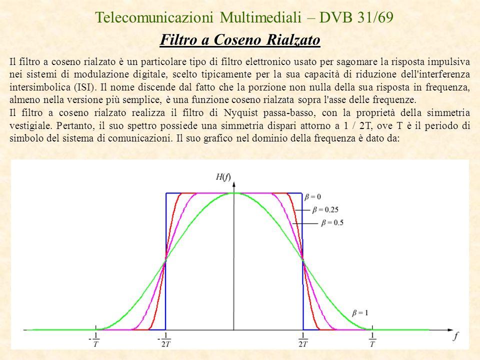 Filtro a Coseno Rialzato Telecomunicazioni Multimediali – DVB 31/69 Il filtro a coseno rialzato è un particolare tipo di filtro elettronico usato per