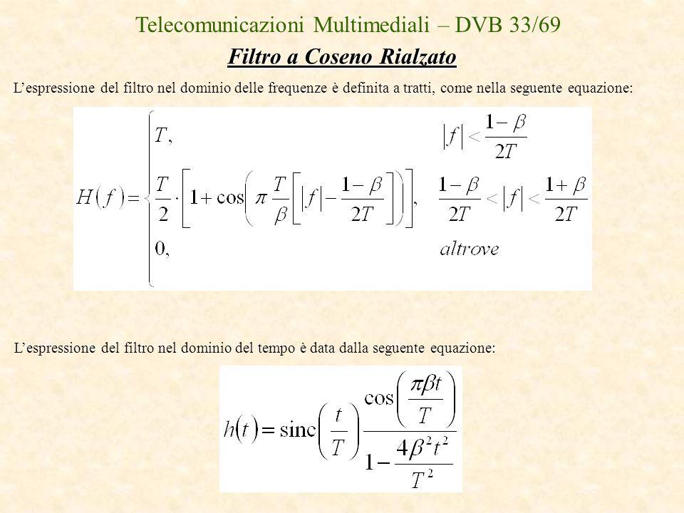 Filtro a Coseno Rialzato Telecomunicazioni Multimediali – DVB 33/69 Lespressione del filtro nel dominio delle frequenze è definita a tratti, come nell