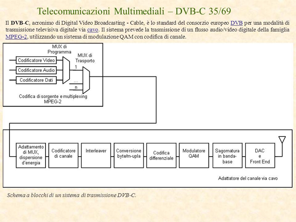 Telecomunicazioni Multimediali – DVB-C 35/69 Il DVB-C, acronimo di Digital Video Broadcasting - Cable, è lo standard del consorzio europeo DVB per una