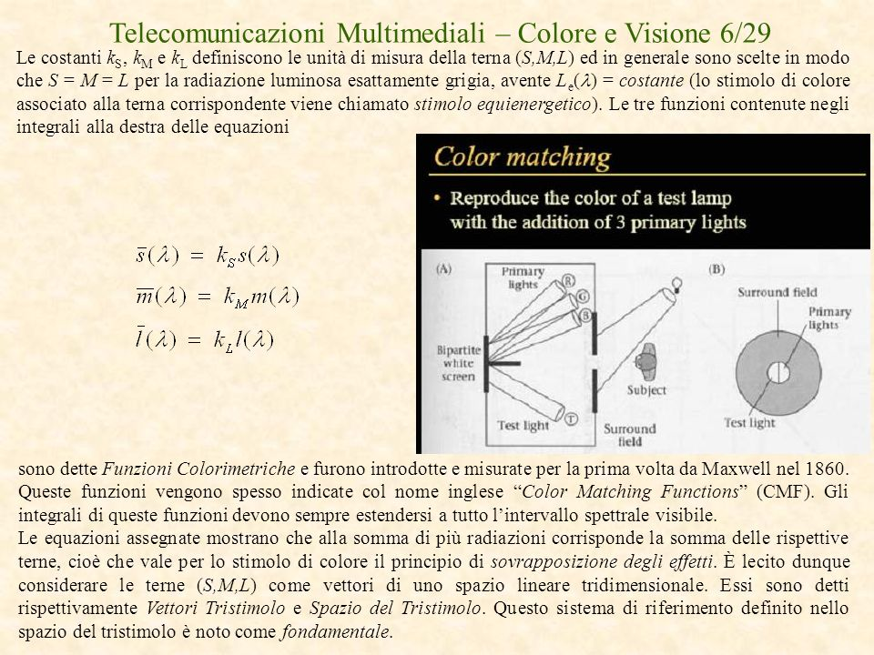 Telecomunicazioni Multimediali – Colore e Visione 6/29 Le costanti k S, k M e k L definiscono le unità di misura della terna (S,M,L) ed in generale so