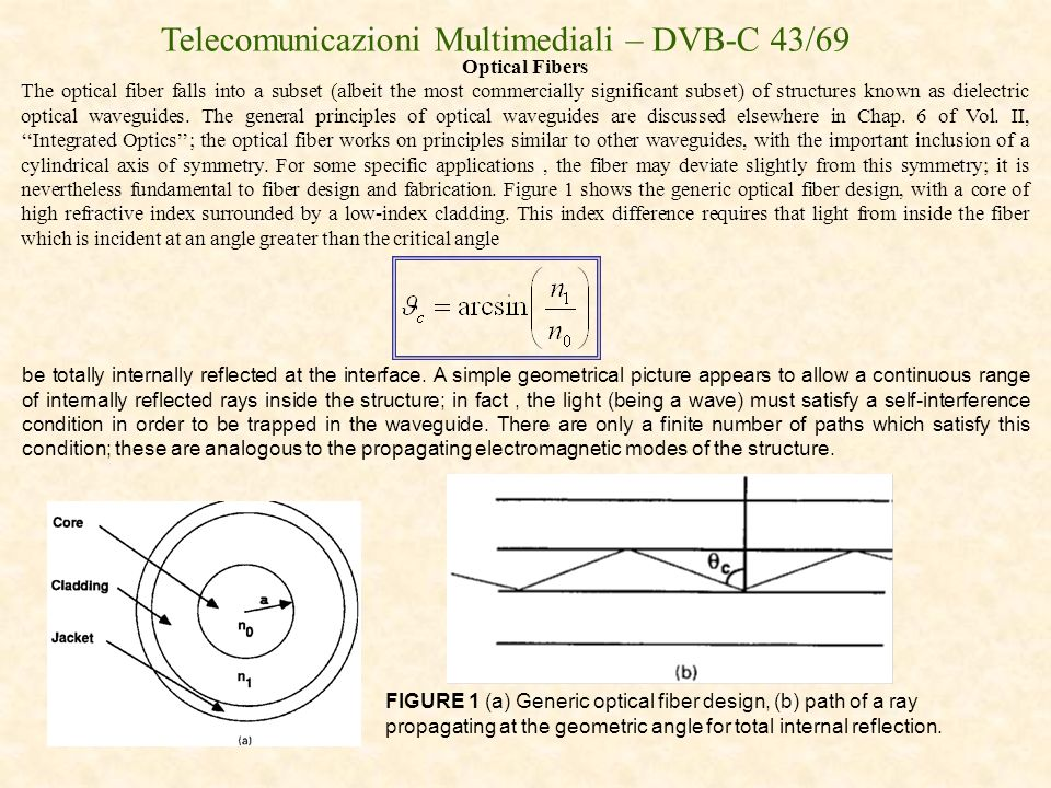 Telecomunicazioni Multimediali – DVB-C 43/69 Optical Fibers The optical fiber falls into a subset (albeit the most commercially significant subset) of