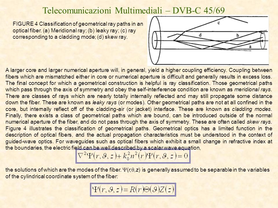 Telecomunicazioni Multimediali – DVB-C 45/69 A larger core and larger numerical aperture will, in general, yield a higher coupling efficiency. Couplin