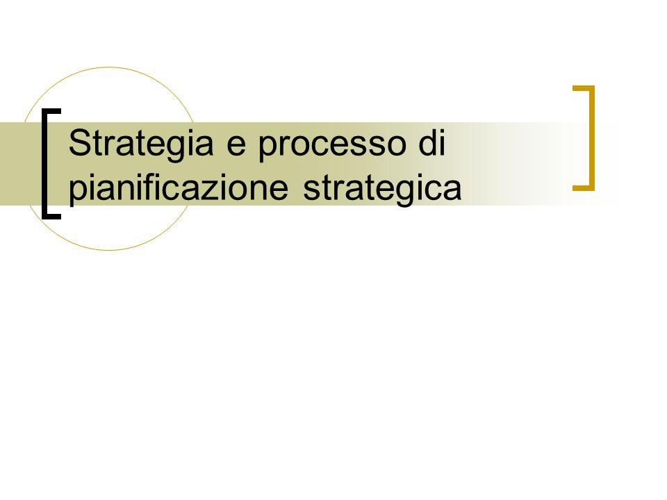 Strategia e processo di pianificazione strategica