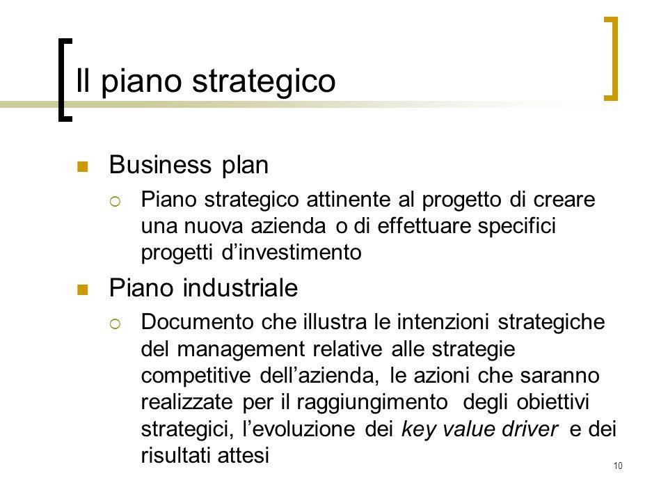 10 Il piano strategico Business plan Piano strategico attinente al progetto di creare una nuova azienda o di effettuare specifici progetti dinvestimen
