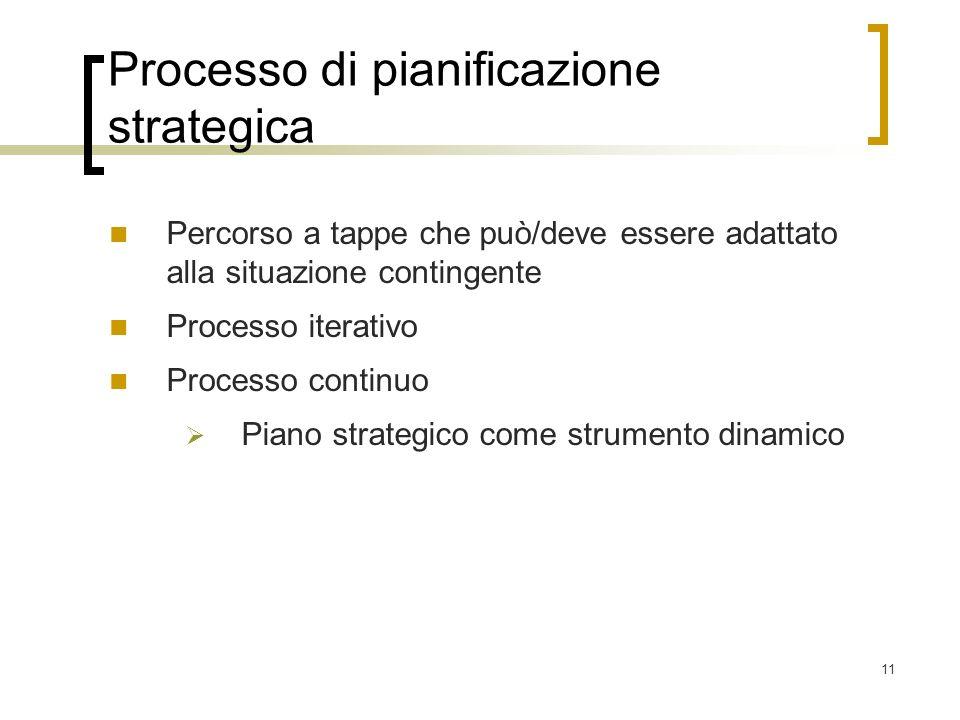 11 Percorso a tappe che può/deve essere adattato alla situazione contingente Processo iterativo Processo continuo Piano strategico come strumento dina
