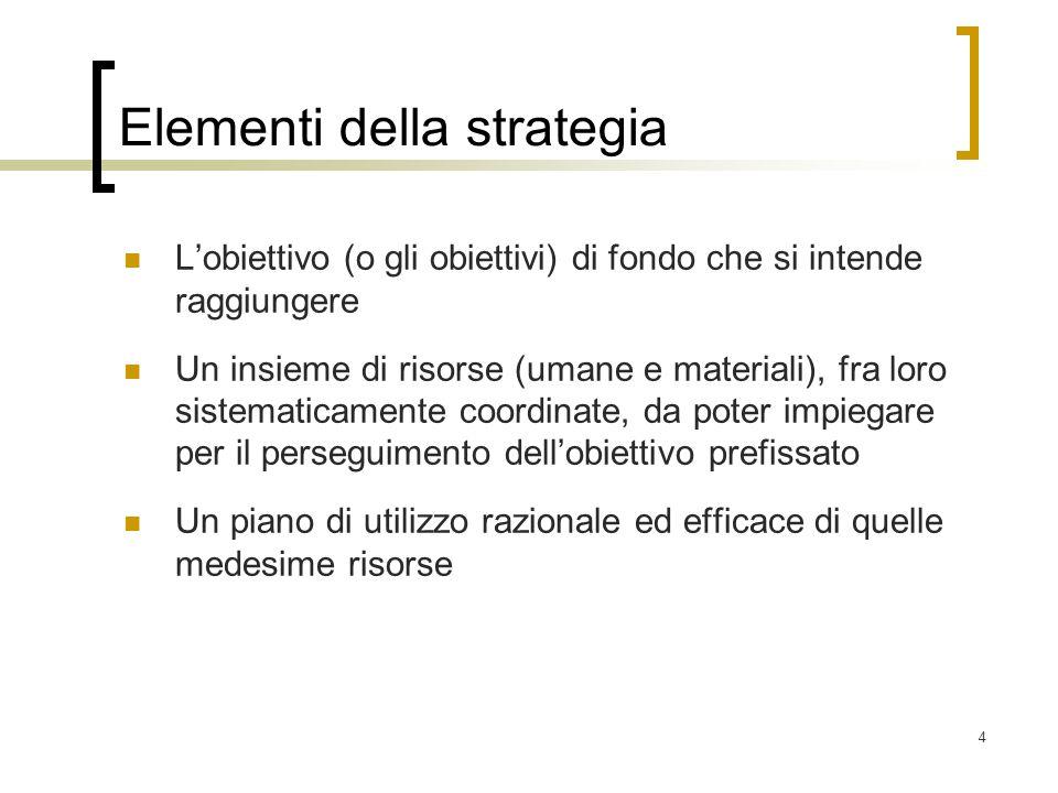 4 Elementi della strategia Lobiettivo (o gli obiettivi) di fondo che si intende raggiungere Un insieme di risorse (umane e materiali), fra loro sistem