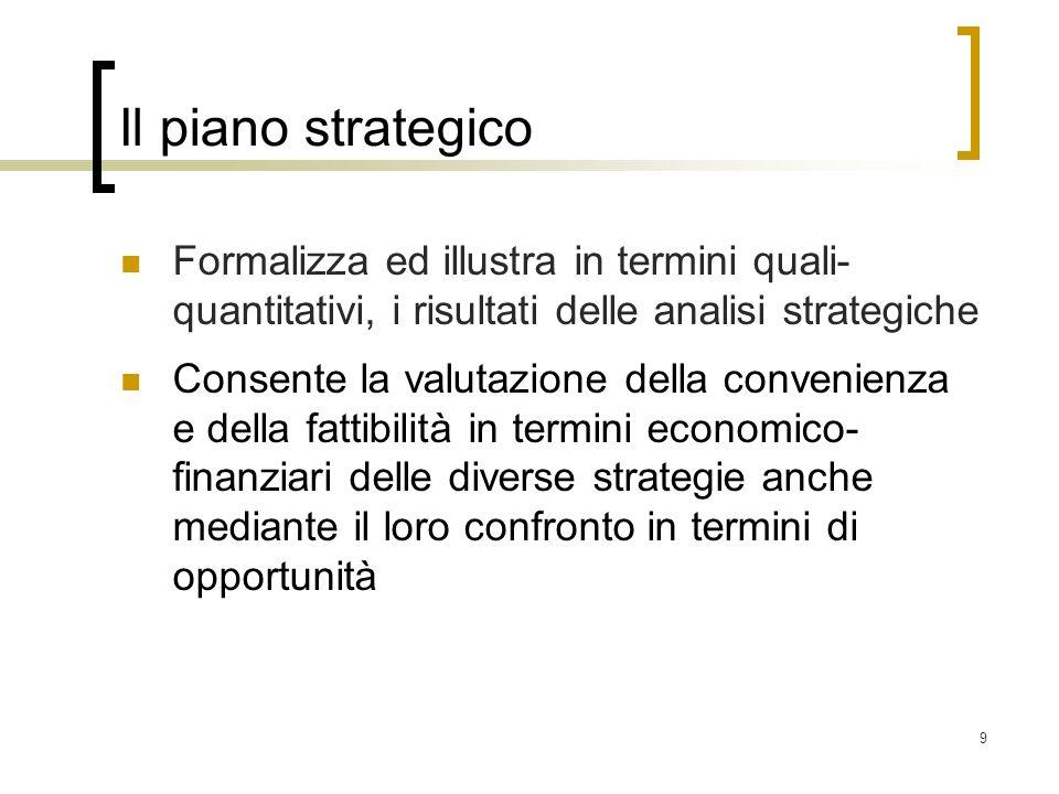 9 Il piano strategico Formalizza ed illustra in termini quali- quantitativi, i risultati delle analisi strategiche Consente la valutazione della conve