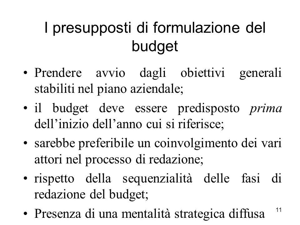 11 I presupposti di formulazione del budget Prendere avvio dagli obiettivi generali stabiliti nel piano aziendale; il budget deve essere predisposto p