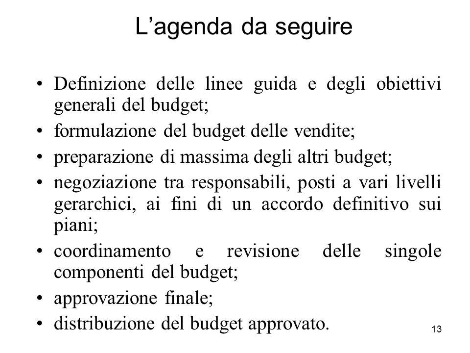 13 Lagenda da seguire Definizione delle linee guida e degli obiettivi generali del budget; formulazione del budget delle vendite; preparazione di mass