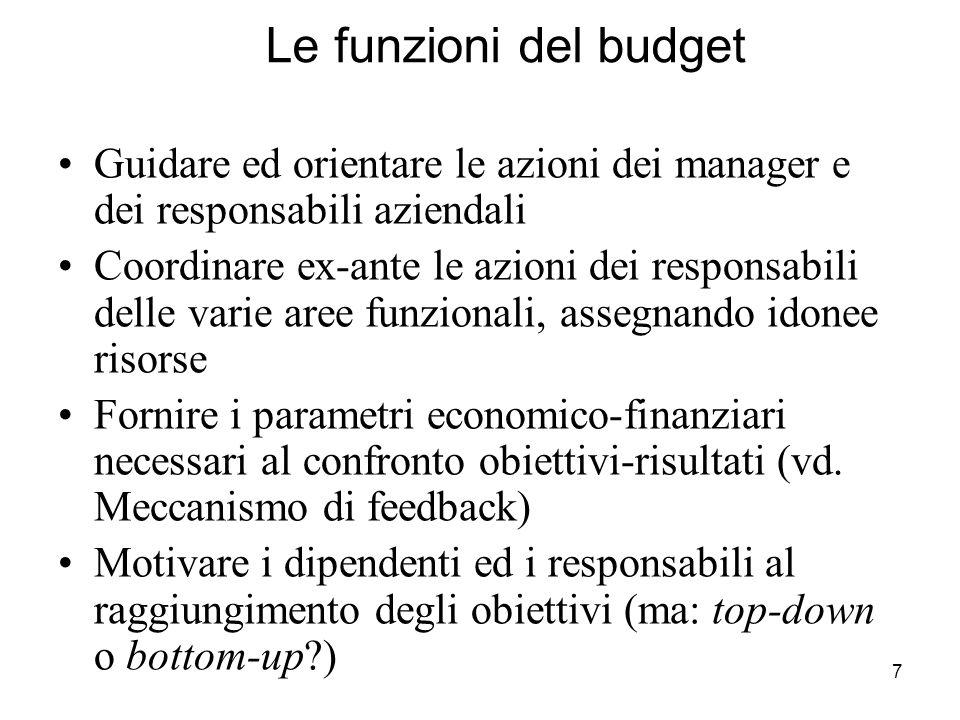 7 Le funzioni del budget Guidare ed orientare le azioni dei manager e dei responsabili aziendali Coordinare ex-ante le azioni dei responsabili delle v