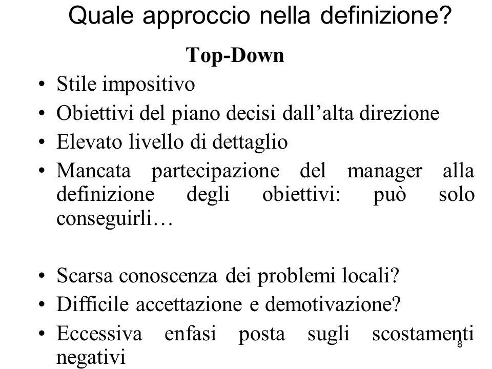8 Quale approccio nella definizione? Top-Down Stile impositivo Obiettivi del piano decisi dallalta direzione Elevato livello di dettaglio Mancata part