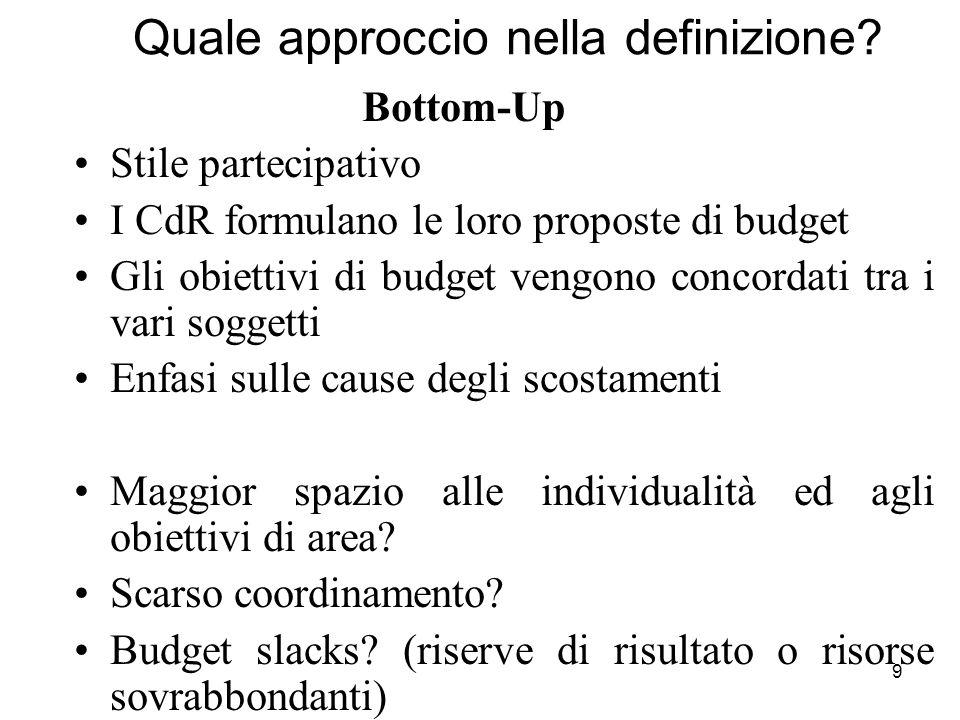 9 Quale approccio nella definizione? Bottom-Up Stile partecipativo I CdR formulano le loro proposte di budget Gli obiettivi di budget vengono concorda