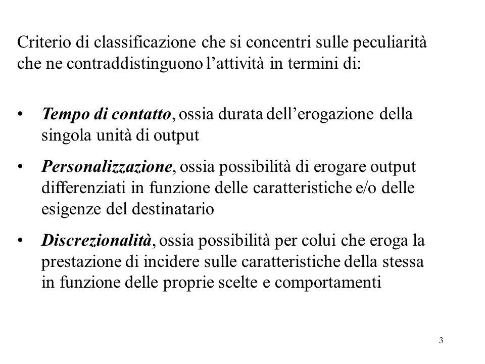 3 Criterio di classificazione che si concentri sulle peculiarità che ne contraddistinguono lattività in termini di: Tempo di contatto, ossia durata de