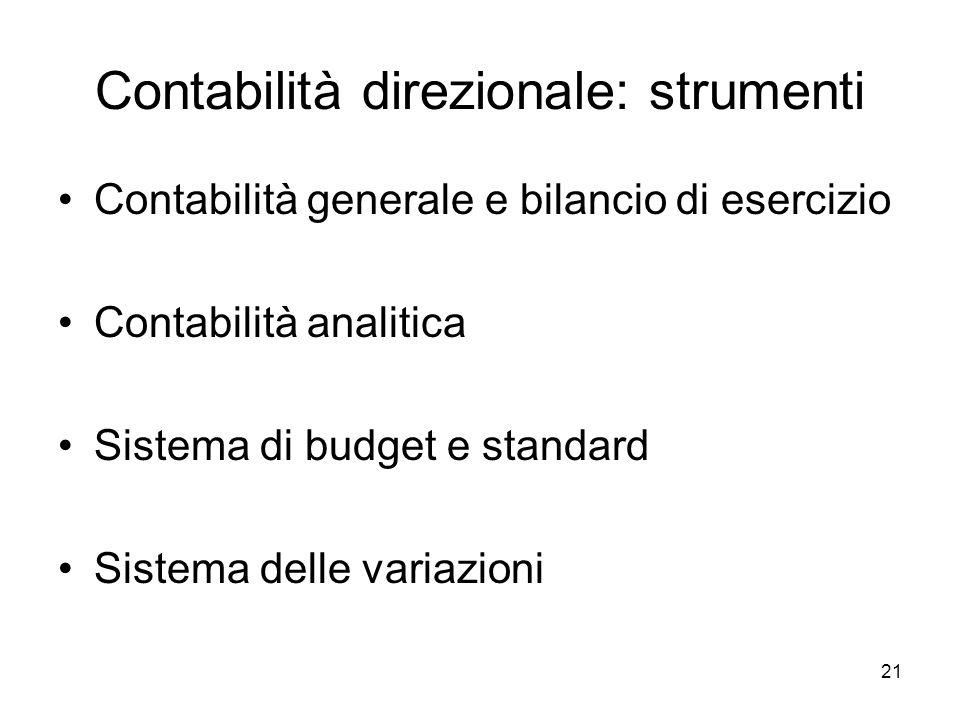 21 Contabilità direzionale: strumenti Contabilità generale e bilancio di esercizio Contabilità analitica Sistema di budget e standard Sistema delle va