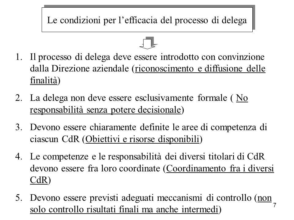 7 1.Il processo di delega deve essere introdotto con convinzione dalla Direzione aziendale (riconoscimento e diffusione delle finalità) 2.La delega no