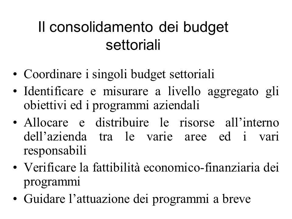 Coordinare i singoli budget settoriali Identificare e misurare a livello aggregato gli obiettivi ed i programmi aziendali Allocare e distribuire le ri
