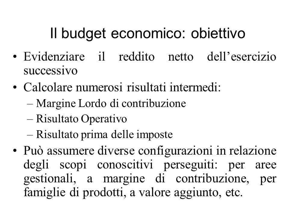 Il budget economico: obiettivo Evidenziare il reddito netto dellesercizio successivo Calcolare numerosi risultati intermedi: –Margine Lordo di contrib