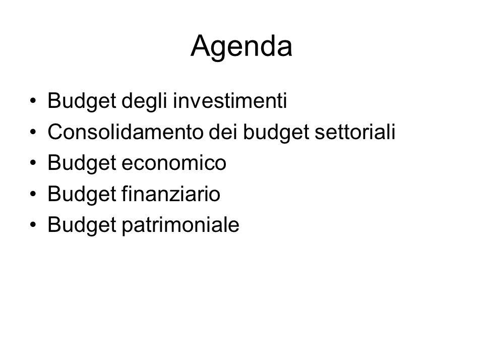Agenda Budget degli investimenti Consolidamento dei budget settoriali Budget economico Budget finanziario Budget patrimoniale