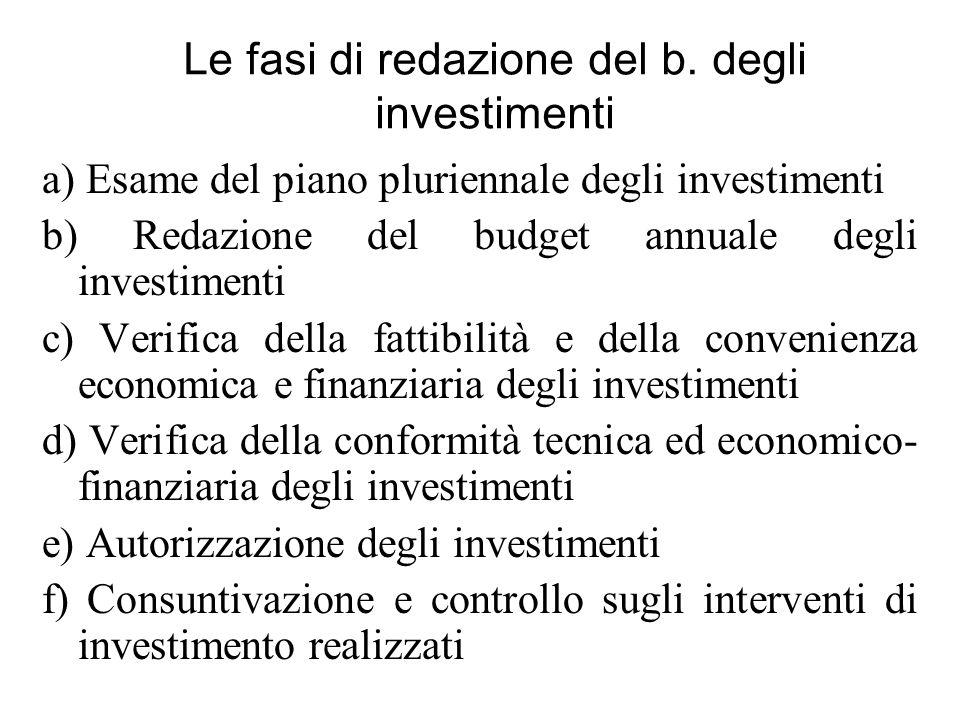 a) Esame del piano pluriennale degli investimenti b) Redazione del budget annuale degli investimenti c) Verifica della fattibilità e della convenienza