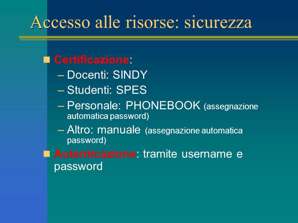 Accesso alle risorse: sicurezza Certificazione: –Docenti: SINDY –Studenti: SPES –Personale: PHONEBOOK (assegnazione automatica password) –Altro: manuale (assegnazione automatica password) Autenticazione: tramite username e password