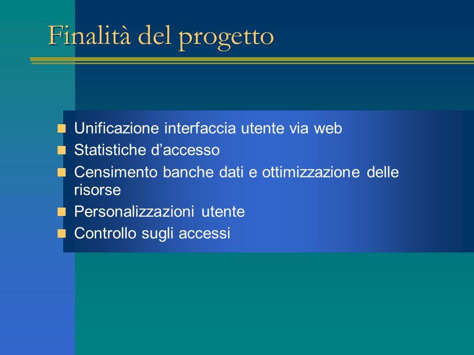 Finalità del progetto Unificazione interfaccia utente via web Statistiche daccesso Censimento banche dati e ottimizzazione delle risorse Personalizzazioni utente Controllo sugli accessi