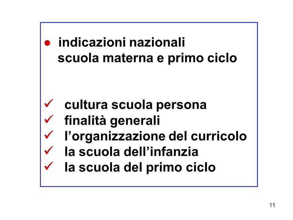 11 indicazioni nazionali scuola materna e primo ciclo cultura scuola persona finalità generali lorganizzazione del curricolo la scuola dellinfanzia la