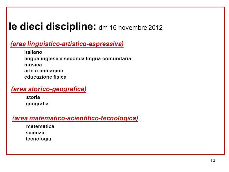 13 le dieci discipline: dm 16 novembre 2012 (area linguistico-artistico-espressiva) italiano lingua inglese e seconda lingua comunitaria musica arte e