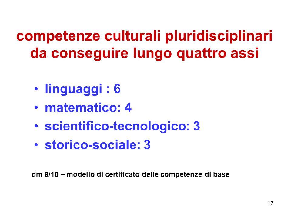 17 competenze culturali pluridisciplinari da conseguire lungo quattro assi linguaggi : 6 matematico: 4 scientifico-tecnologico: 3 storico-sociale: 3 d