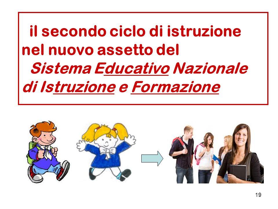19 il secondo ciclo di istruzione nel nuovo assetto del Sistema Educativo Nazionale di Istruzione e Formazione