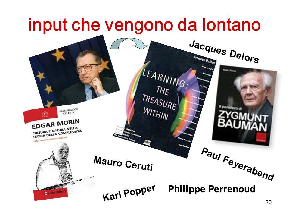 20 input che vengono da lontano Karl Popper Paul Feyerabend Philippe Perrenoud Mauro Ceruti Jacques Delors
