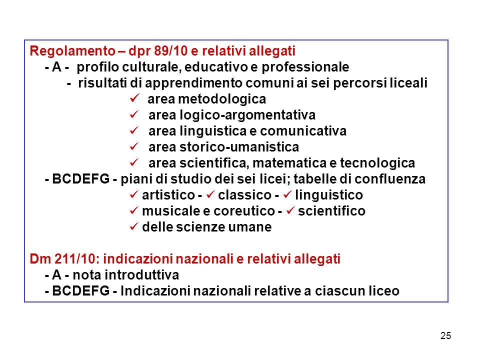 25 Regolamento – dpr 89/10 e relativi allegati - A - profilo culturale, educativo e professionale - risultati di apprendimento comuni ai sei percorsi