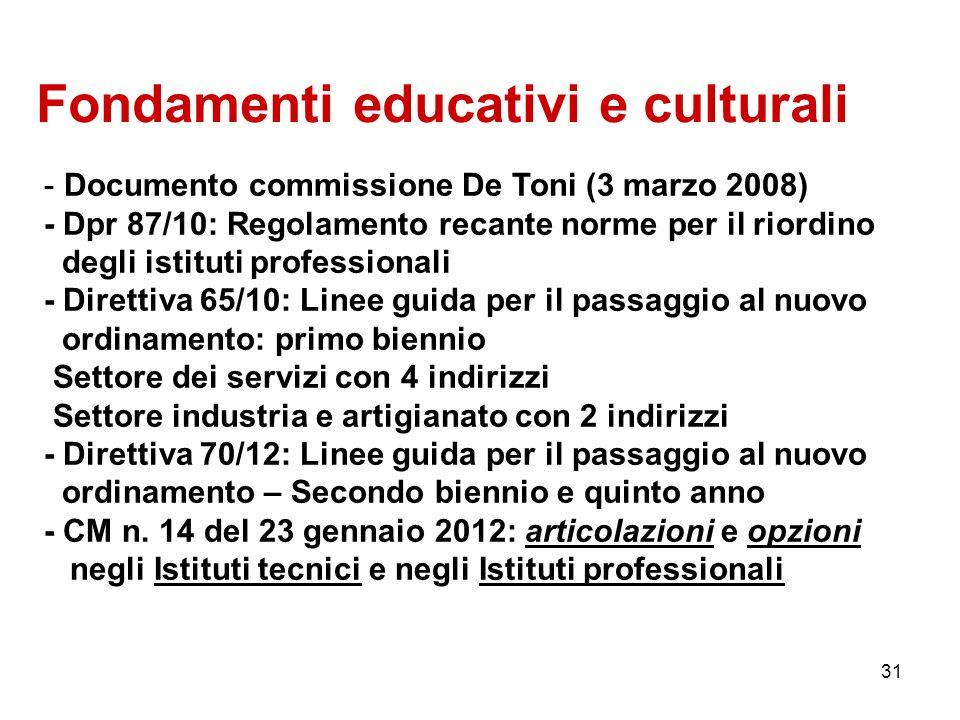 31 - Documento commissione De Toni (3 marzo 2008) - Dpr 87/10: Regolamento recante norme per il riordino degli istituti professionali - Direttiva 65/1