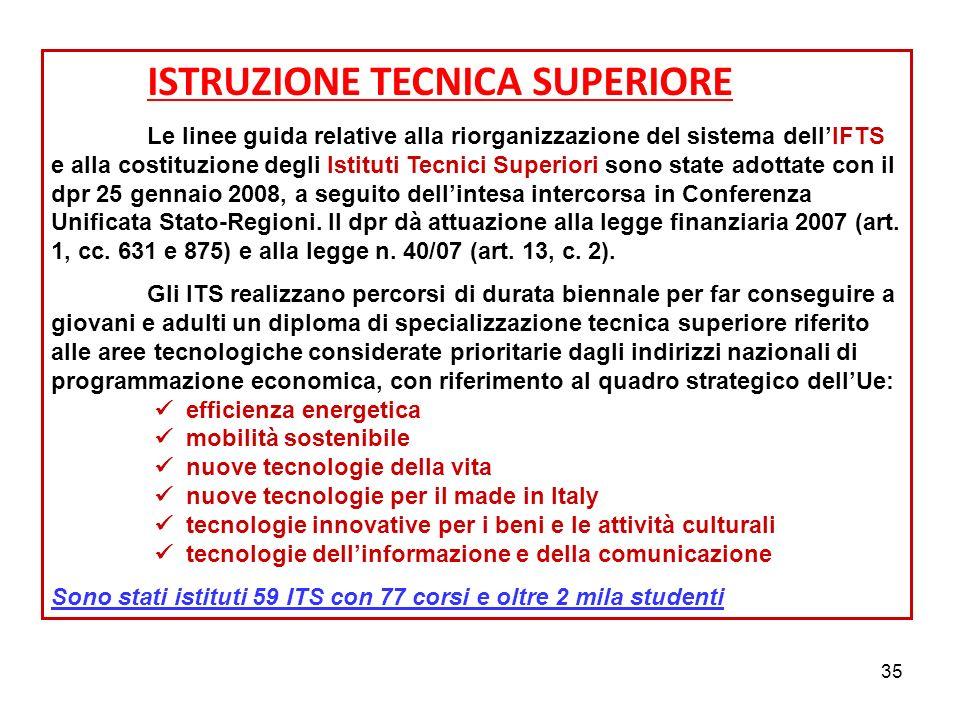 35 ISTRUZIONE TECNICA SUPERIORE Le linee guida relative alla riorganizzazione del sistema dellIFTS e alla costituzione degli Istituti Tecnici Superior