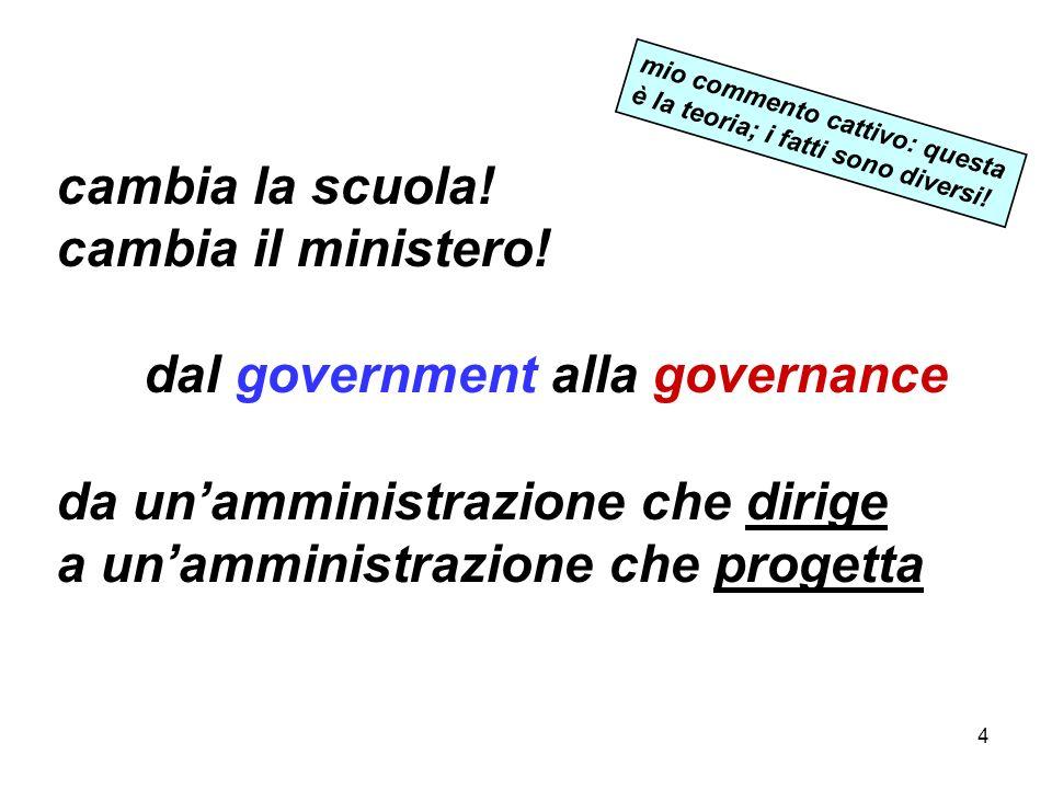 4 cambia la scuola! cambia il ministero! dal government alla governance da unamministrazione che dirige a unamministrazione che progetta mio commento