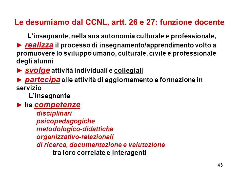 43 Le desumiamo dal CCNL, artt. 26 e 27: funzione docente Linsegnante, nella sua autonomia culturale e professionale, realizza il processo di insegnam