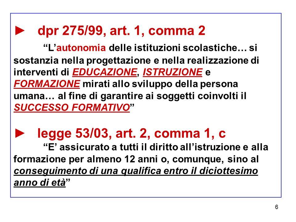 6 dpr 275/99, art. 1, comma 2 Lautonomia delle istituzioni scolastiche… si sostanzia nella progettazione e nella realizzazione di interventi di EDUCAZ