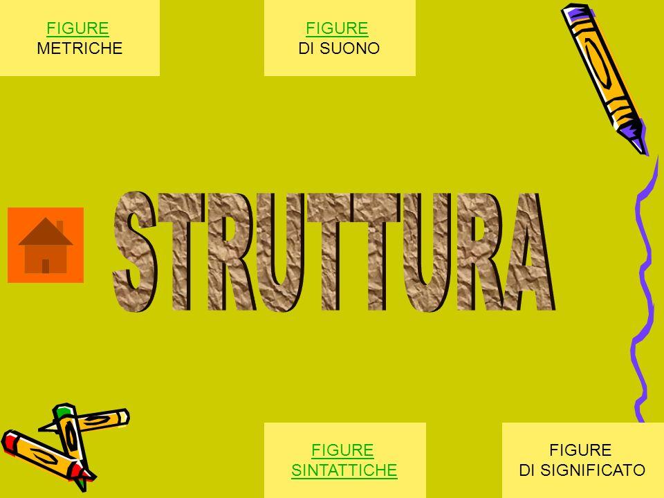 FIGURE METRICHE FIGURE DI SUONO FIGURE SINTATTICHE FIGURE DI SIGNIFICATO