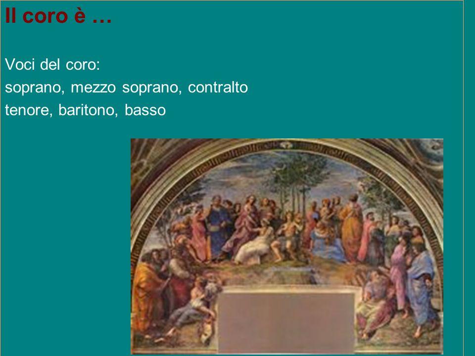 Il coro è … Voci del coro: soprano, mezzo soprano, contralto tenore, baritono, basso