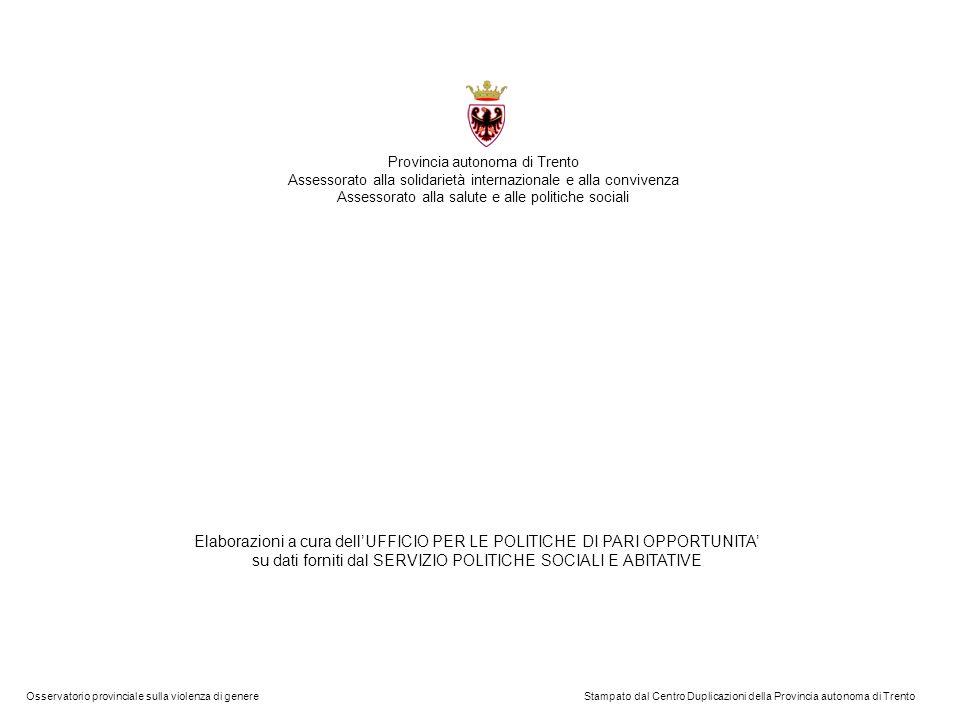 Osservatorio provinciale sulla violenza di genere Stampato dal Centro Duplicazioni della Provincia autonoma di Trento Provincia autonoma di Trento Ass