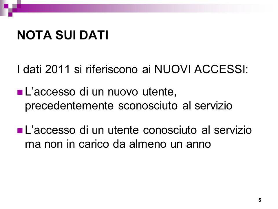 5 NOTA SUI DATI I dati 2011 si riferiscono ai NUOVI ACCESSI: Laccesso di un nuovo utente, precedentemente sconosciuto al servizio Laccesso di un utent