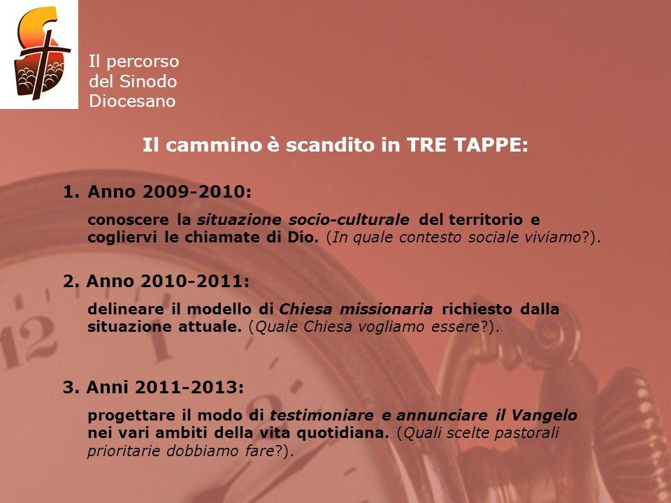Il percorso del Sinodo Diocesano Il cammino è scandito in TRE TAPPE: 1.Anno 2009-2010: conoscere la situazione socio-culturale del territorio e cogliervi le chiamate di Dio.