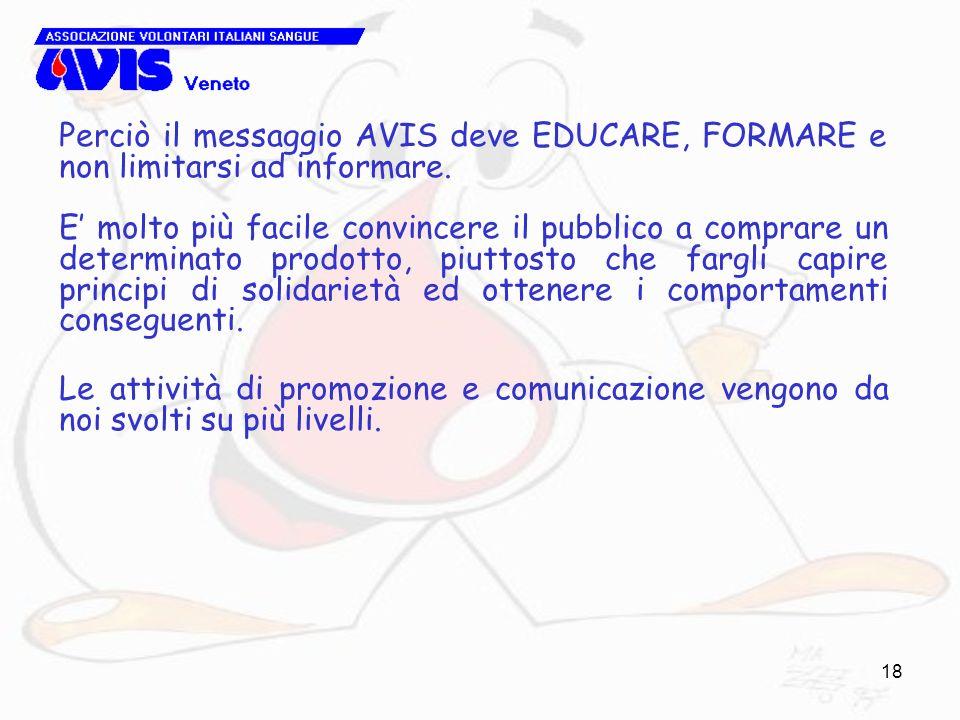 18 Perciò il messaggio AVIS deve EDUCARE, FORMARE e non limitarsi ad informare.
