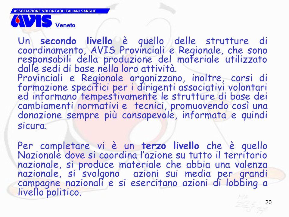20 Un secondo livello è quello delle strutture di coordinamento, AVIS Provinciali e Regionale, che sono responsabili della produzione del materiale utilizzato dalle sedi di base nella loro attività.