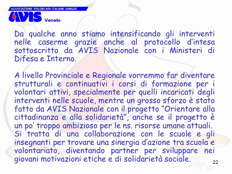 22 Da qualche anno stiamo intensificando gli interventi nelle caserme grazie anche al protocollo dintesa sottoscritto da AVIS Nazionale con i Ministeri di Difesa e Interno.