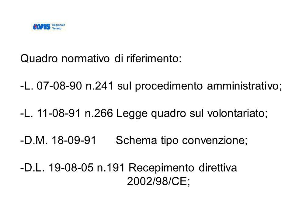 Quadro normativo di riferimento: -L. 07-08-90 n.241 sul procedimento amministrativo; -L.