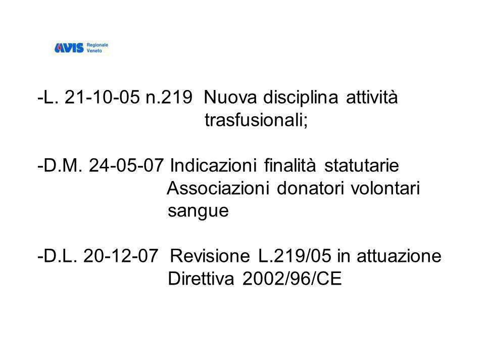 -L. 21-10-05 n.219 Nuova disciplina attività trasfusionali; -D.M.