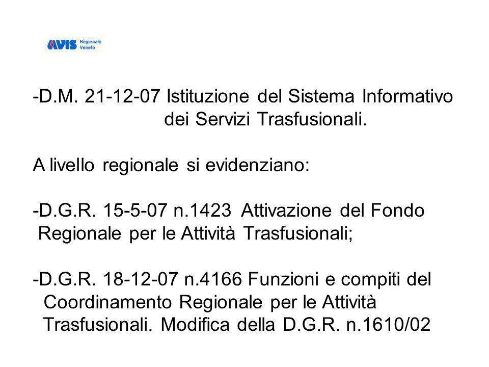 -D.M. 21-12-07 Istituzione del Sistema Informativo dei Servizi Trasfusionali.
