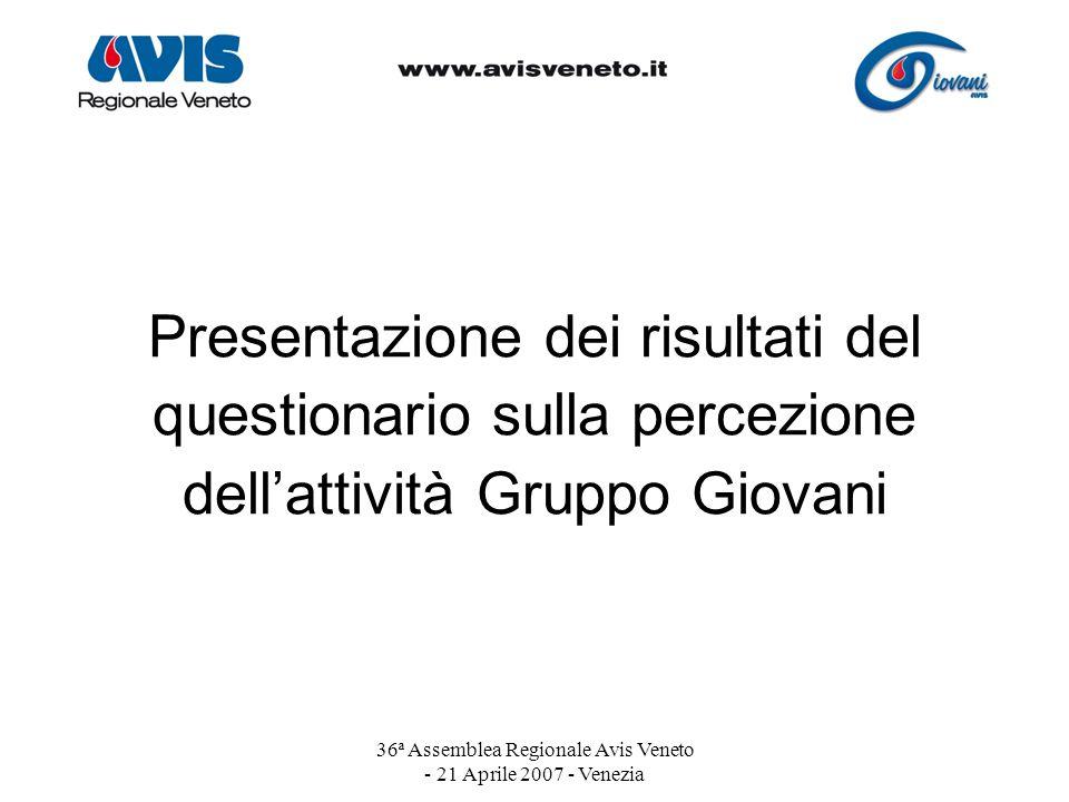 36ª Assemblea Regionale Avis Veneto - 21 Aprile 2007 - Venezia Presentazione dei risultati del questionario sulla percezione dellattività Gruppo Giova